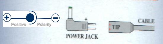 Dual-polarity Output Cables & Connectors for PM85 & PM86 Batteries